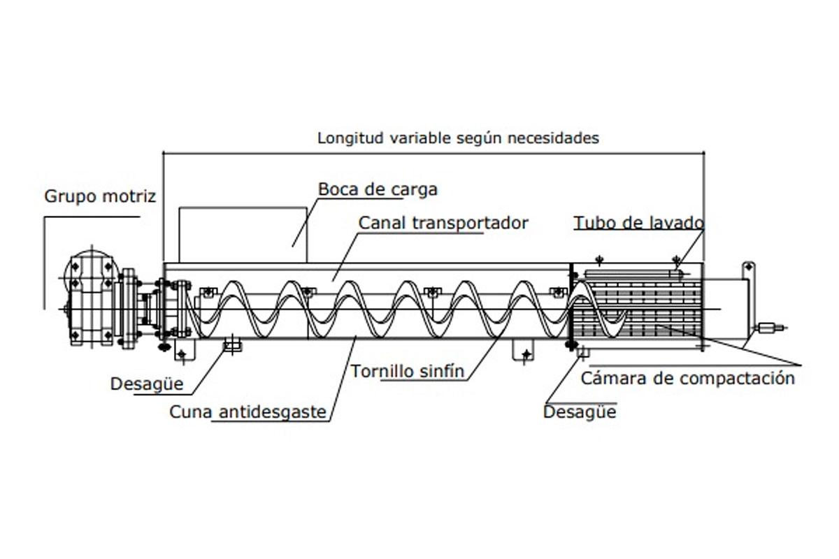 TCO02-TTR02